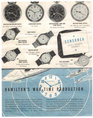 Hamilton military advert: NATO Watch Strap History