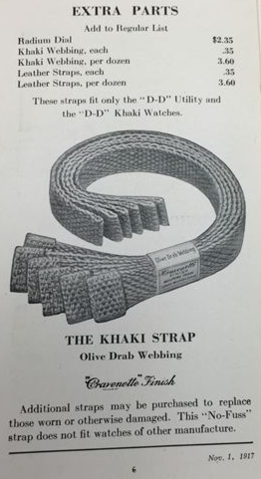 The Khaki Strap: NATO Watch Strap History